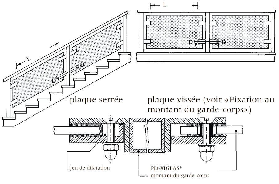 Plaques Plexiglass Pour Garde Corps Lacrylic Shop